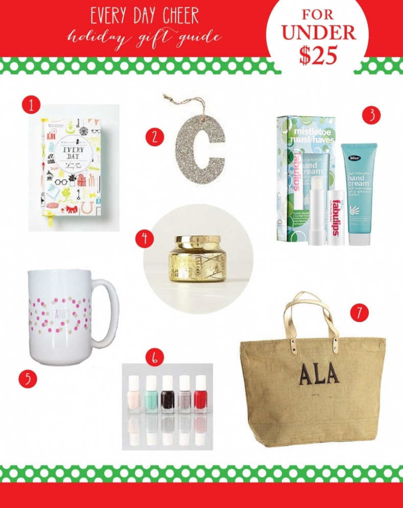 Gifts under 25 and my christmas wish list jenny collier Ideas for womens christmas gifts under 25
