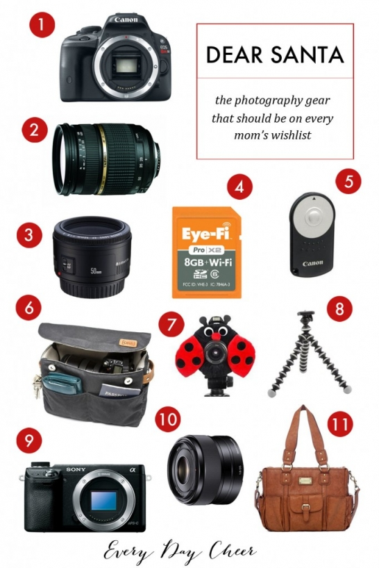 Camera Gear for Moms